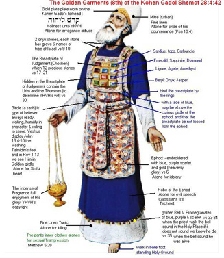 Old Testament High Priest